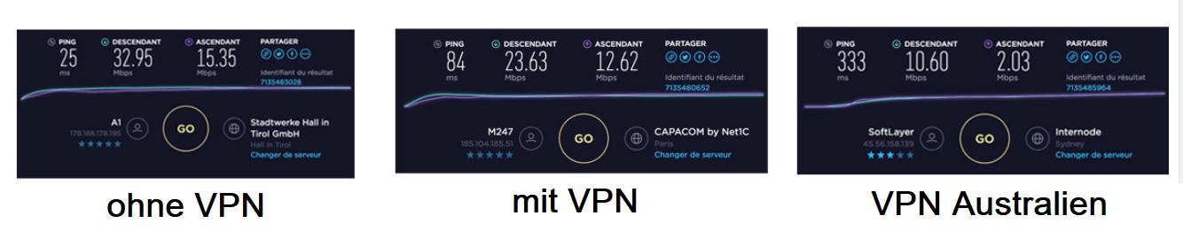 NordVPN_Geschwindigkeit