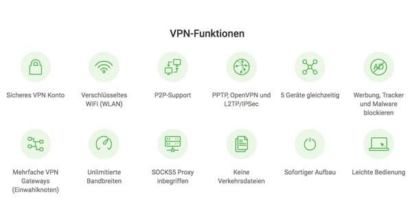 VPN-PIA