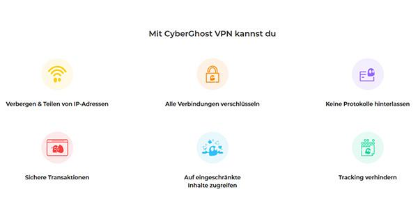 Vorteile CyberGhost