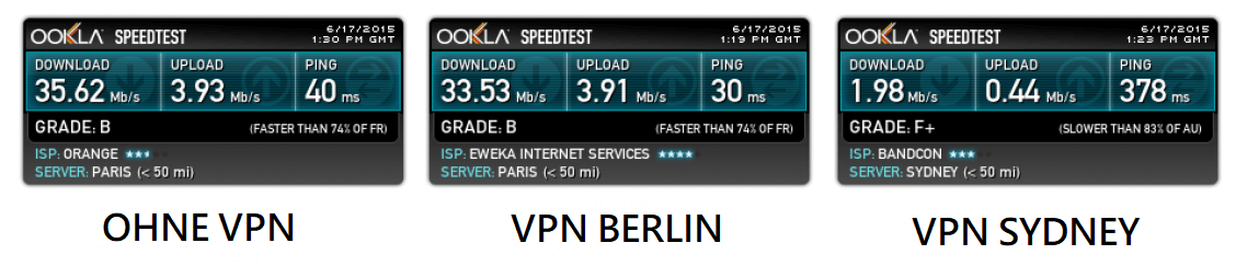 Speedtest_IpVanish